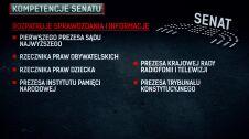 Kompetencje Senatu. Jak może wykorzystać je opozycja?