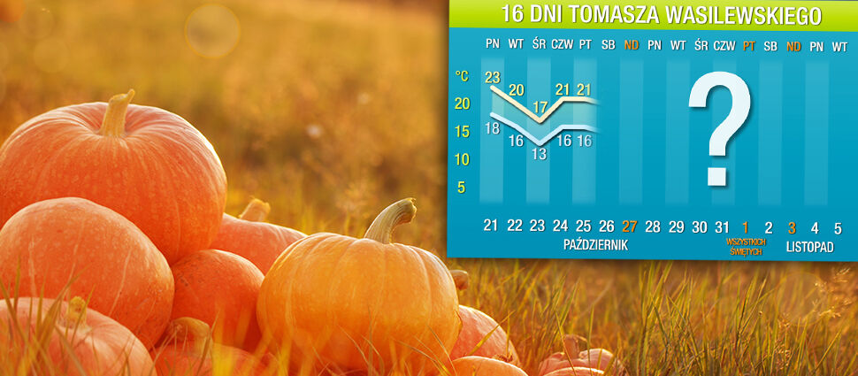 Wasilewskiego prognoza na 16 dni:  duże ochłodzenie dopiero pod koniec miesiąca