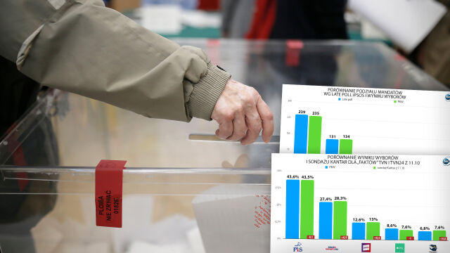 Te sondażownie trafnie przewidziały wynik wyborów