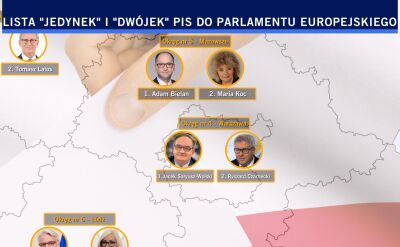 """""""Jedynki"""" i """"dwójki"""" PiS w eurowyborach"""