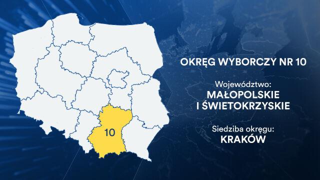 Kandydaci do europarlamentu. Okręg 10