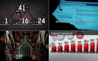 Pytania o majątek Kościoła