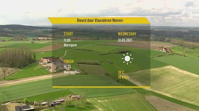 Podsumowanie Dwars door Vlaanderen kobiet