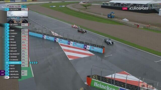 Kuriozalna końcówka wyścigu o E-Prix Walencji. Większość kierowców bez prądu