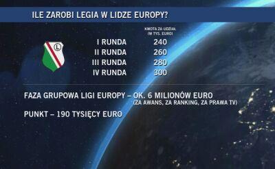 Ile zarobi Legia w fazie grupowej Ligi Europy?