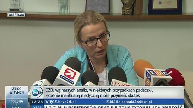 CZD o zakazie leczenia medyczną marihuaną