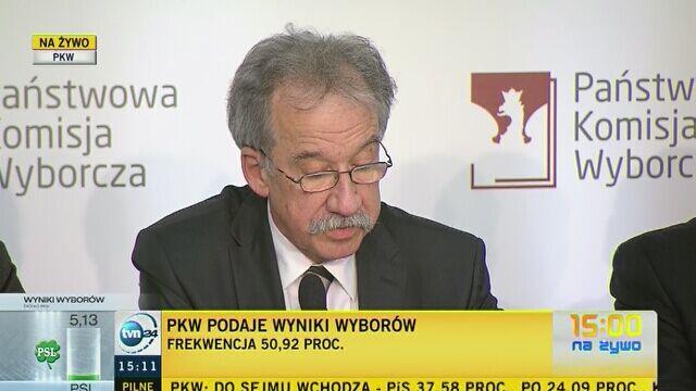 38d9af7ea94aff PKW oficjalnie: PiS ma w Sejmie bezwzględną większość. Znamy pełną listę  posłów