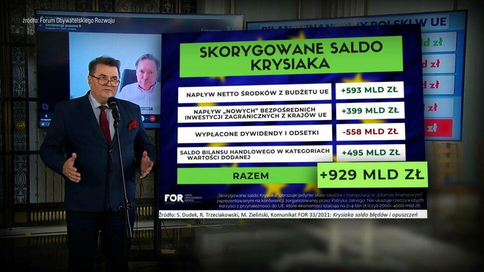 Patryk Jaki przekonywał, że Polska straciła na wejściu do UE. Pomylił się o półtora biliona złotych